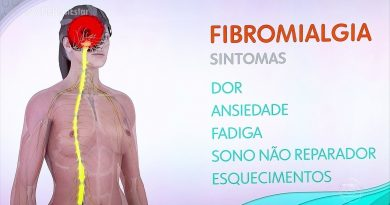 Fibromialgia é a maior causa de dor crônica generalizada no Brasil