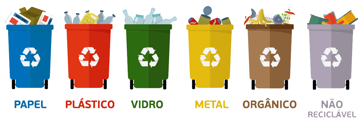 35% de aumento na reciclagem em São Paulo